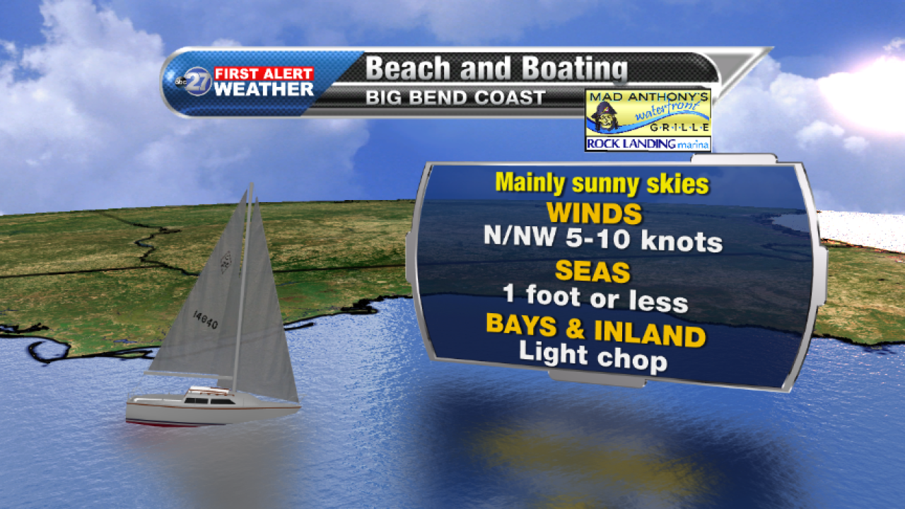 Beach and Boating forecast A (09/18/2017)
