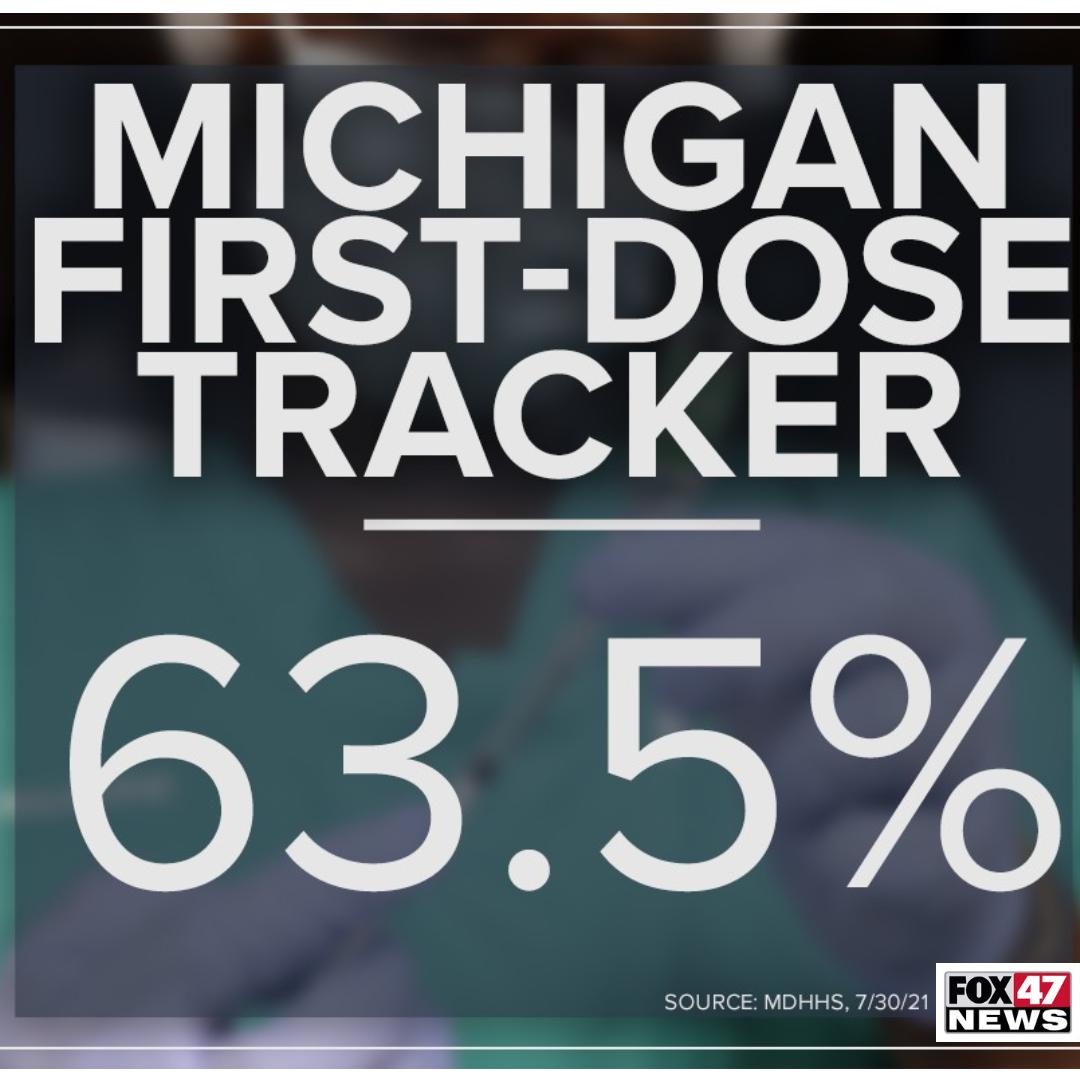 Michigan First Dose of COVID-19 Vaccine Tracker