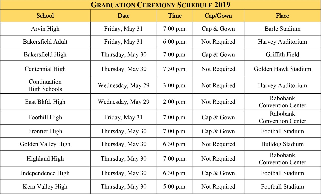 Kern High School District's full graduation schedule