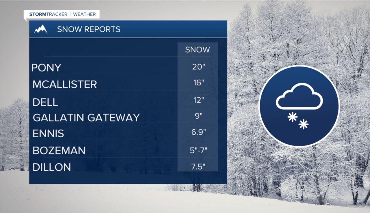 gallatin snow totals october 11 2021.jpg