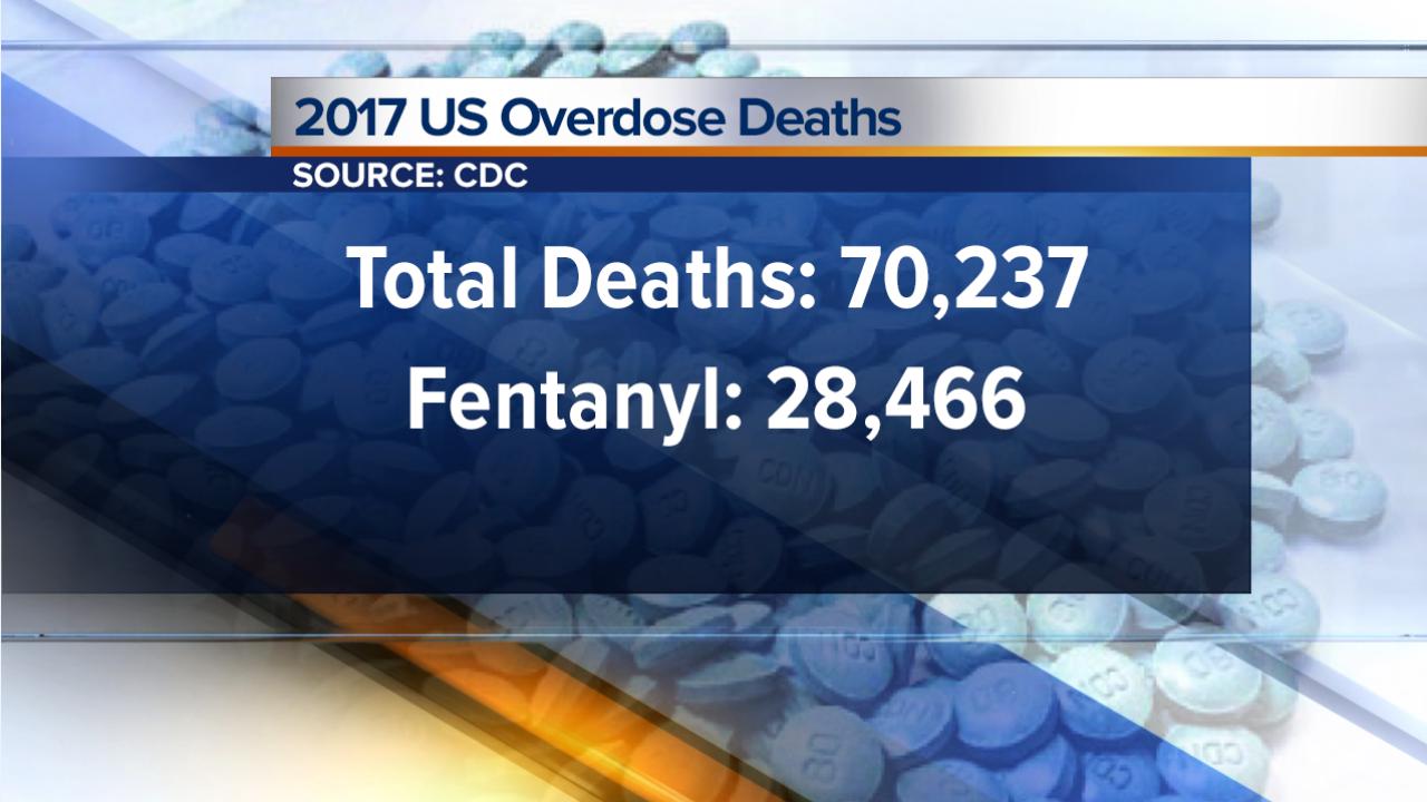US Overdose Fentanyl Deaths.png