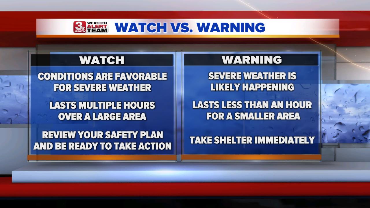 Watch Vs. Warning.png