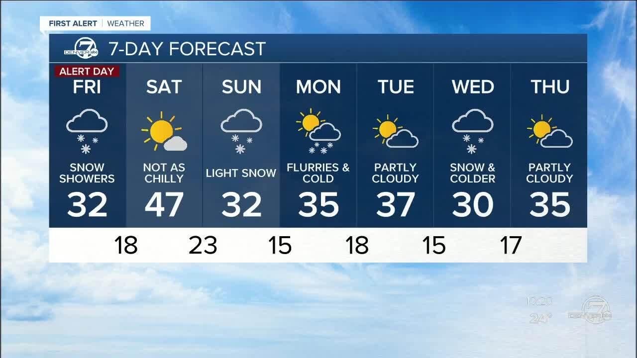 feb 6 2020 10 pm forecast.jpg