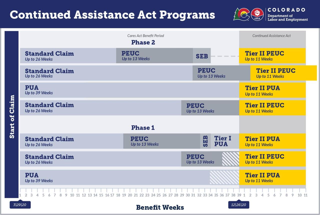 Continued Assistance Act Programs_0.jpg