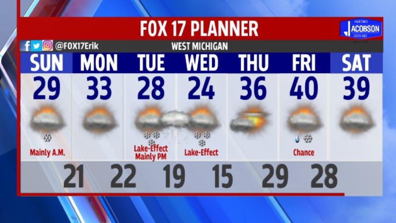 FOX17 7-Day Forecast