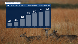 Saturday's hunting forecast