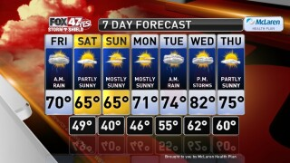 Claire's Forecast 5-29