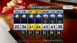 Brett's Forecast 2-19