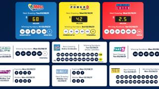 Winning 'Take 5' Lottery Ticket sold in Buffalo