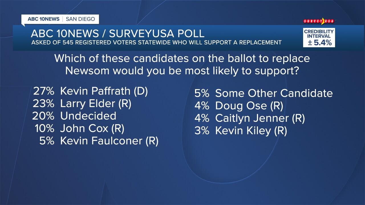 CA_Newsom_poll_04.jpg