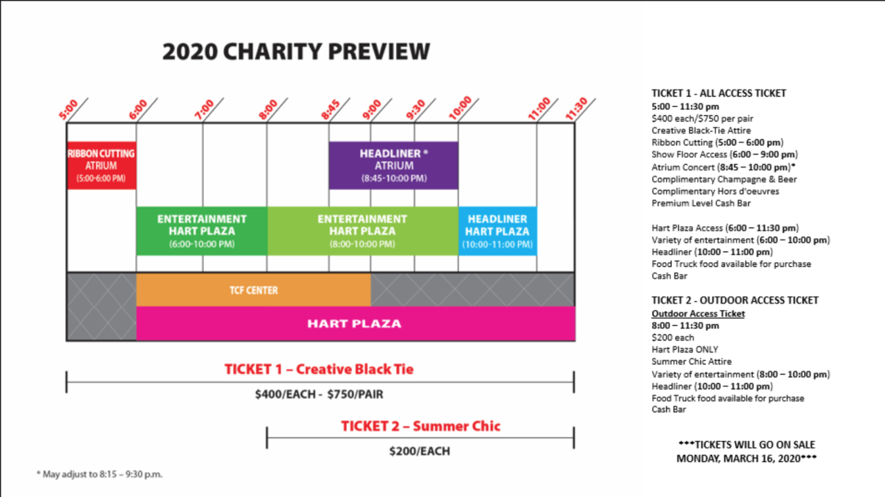 NAIAS Charity Preview 2020 schedule.png