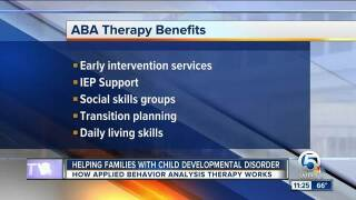 ABA therapy helping children with autism