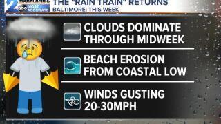 Rain Chances Through Midweek