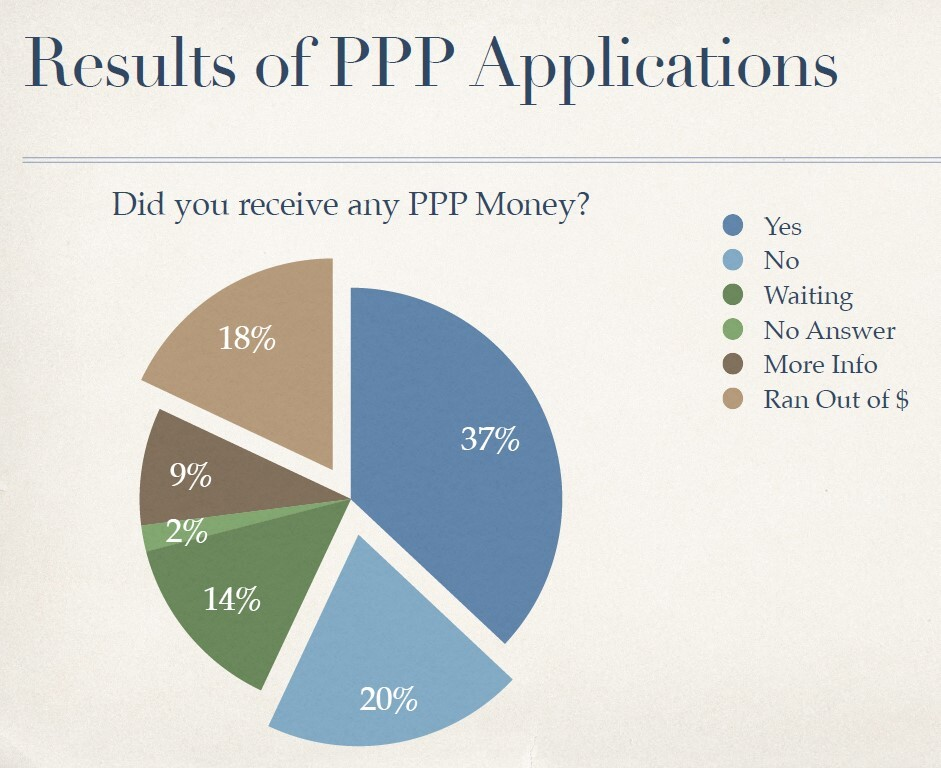PPP_Survey.jpg