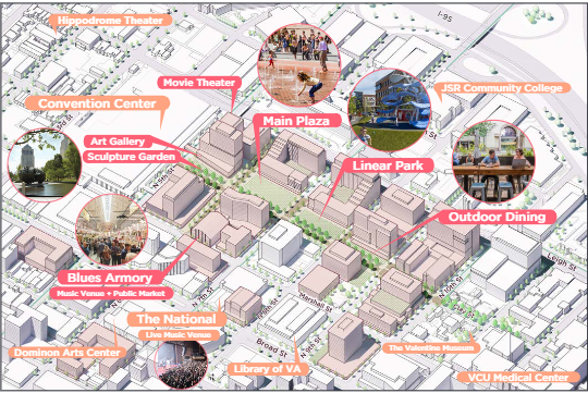 Richmond PDR Draft Plan City Center Map .png