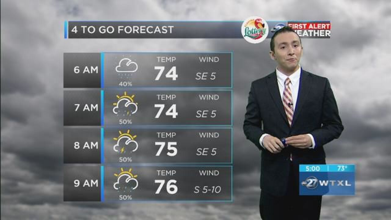 First Alert 4-to-Go Forecast: Aug. 2, 2018