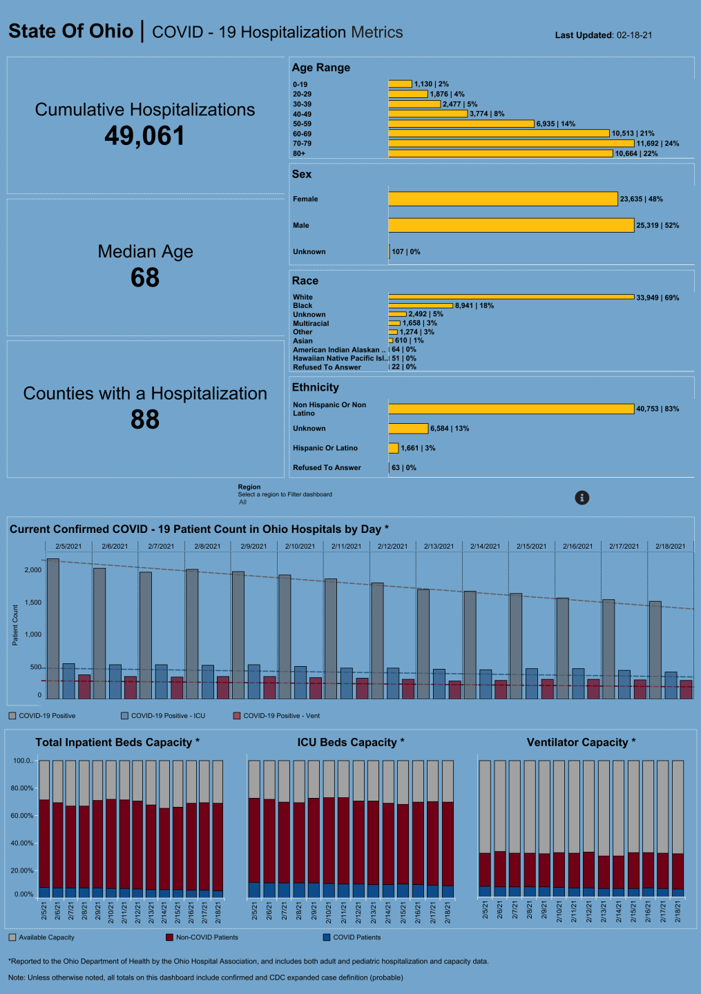 Dashboard_ Hospitalization Overview (32).png