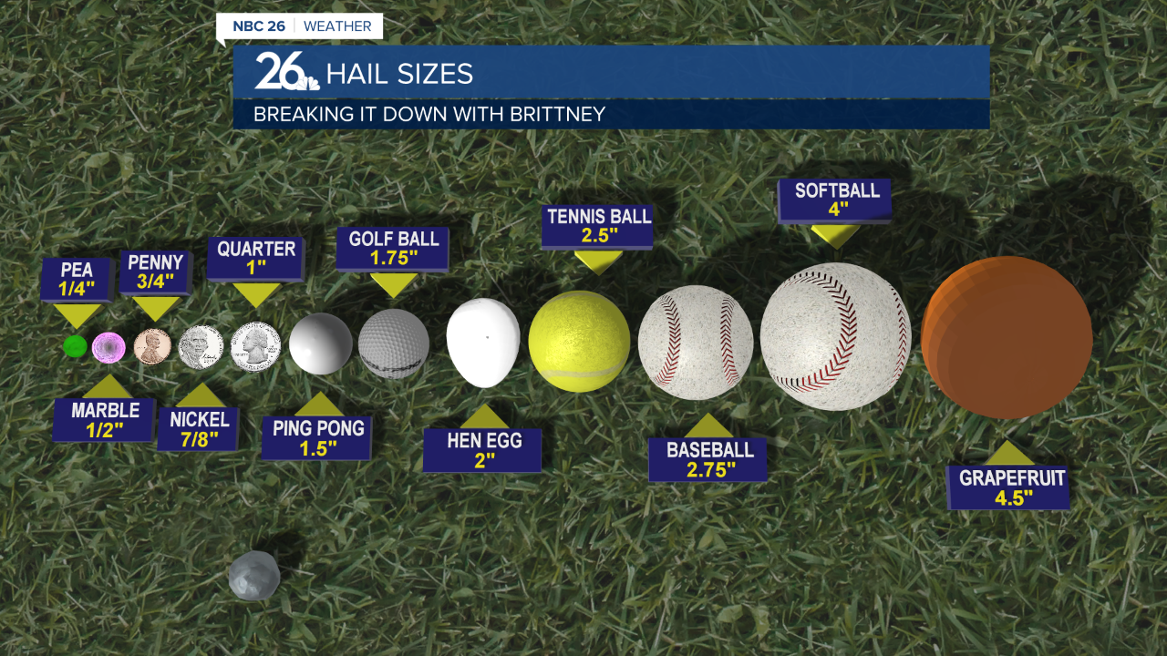 Hail Size Chart (Diameter of a hailstone).