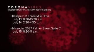 Western MT COVID-19 Veterans Testing