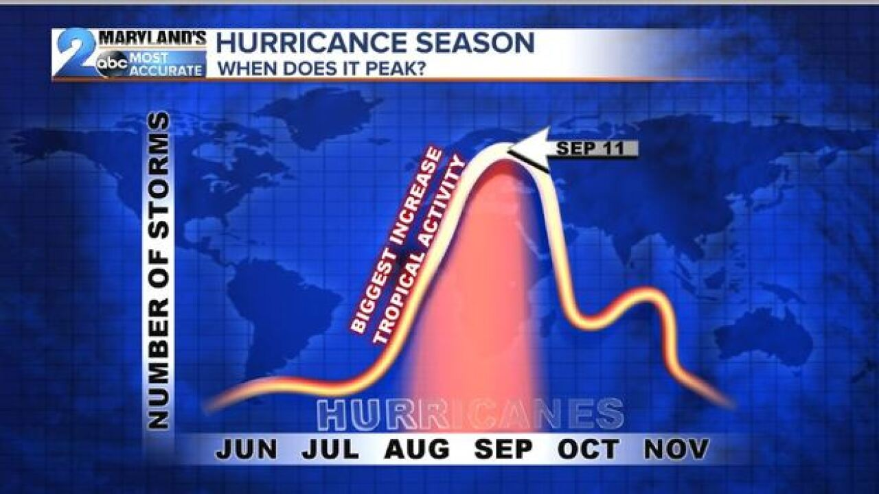 TROPICAL UPDATE: Gordon Forms In The Gulf
