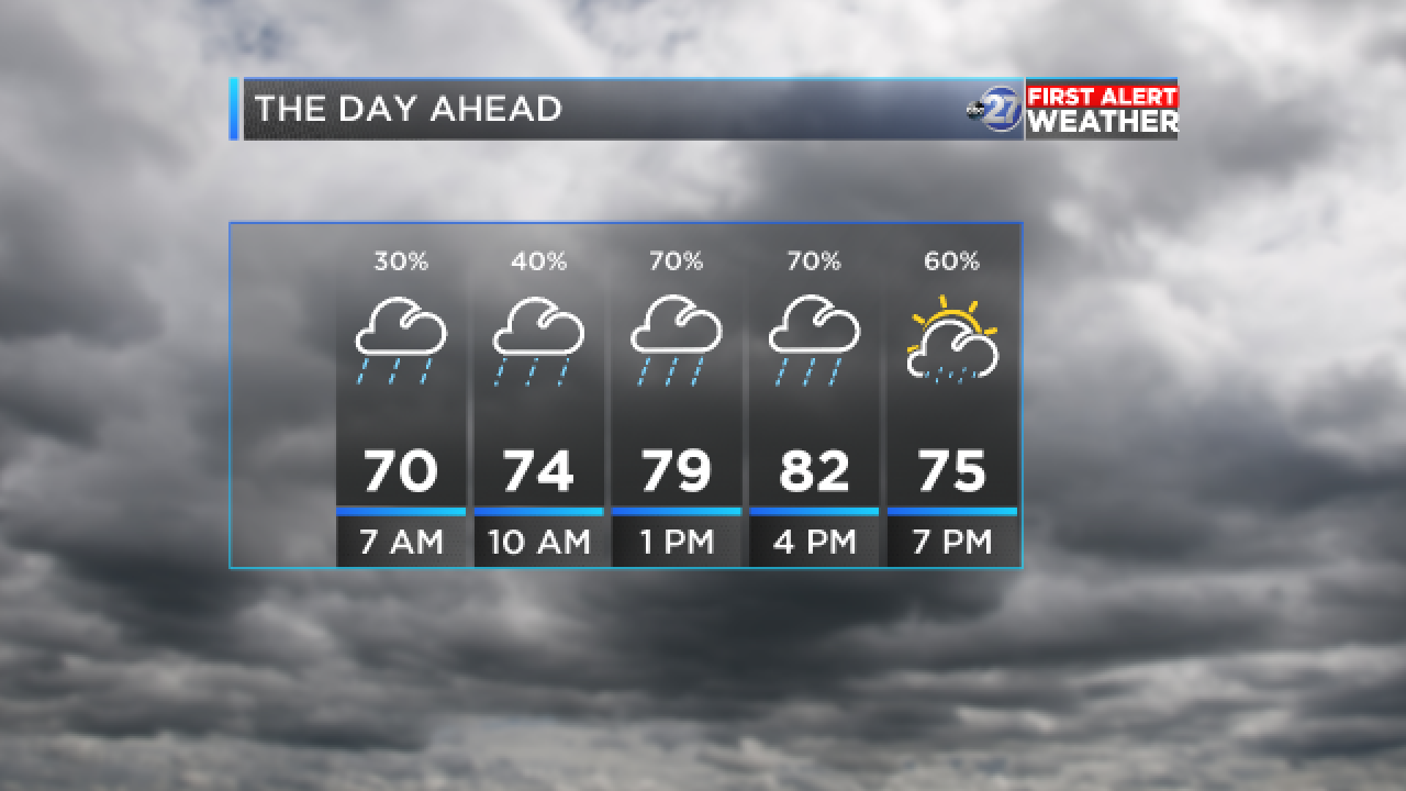 Tuesday Day Planner (05/15/2018)