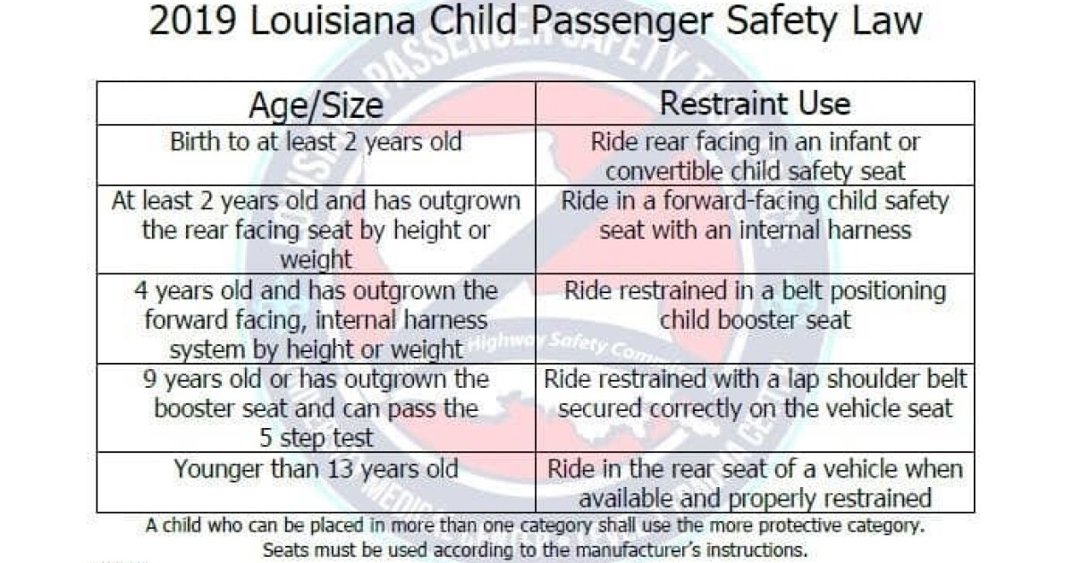 New Law For Child Passenger Safety Goes Into Effect