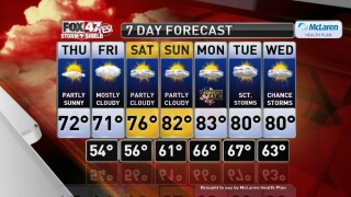 Claire's Forecast 5-21