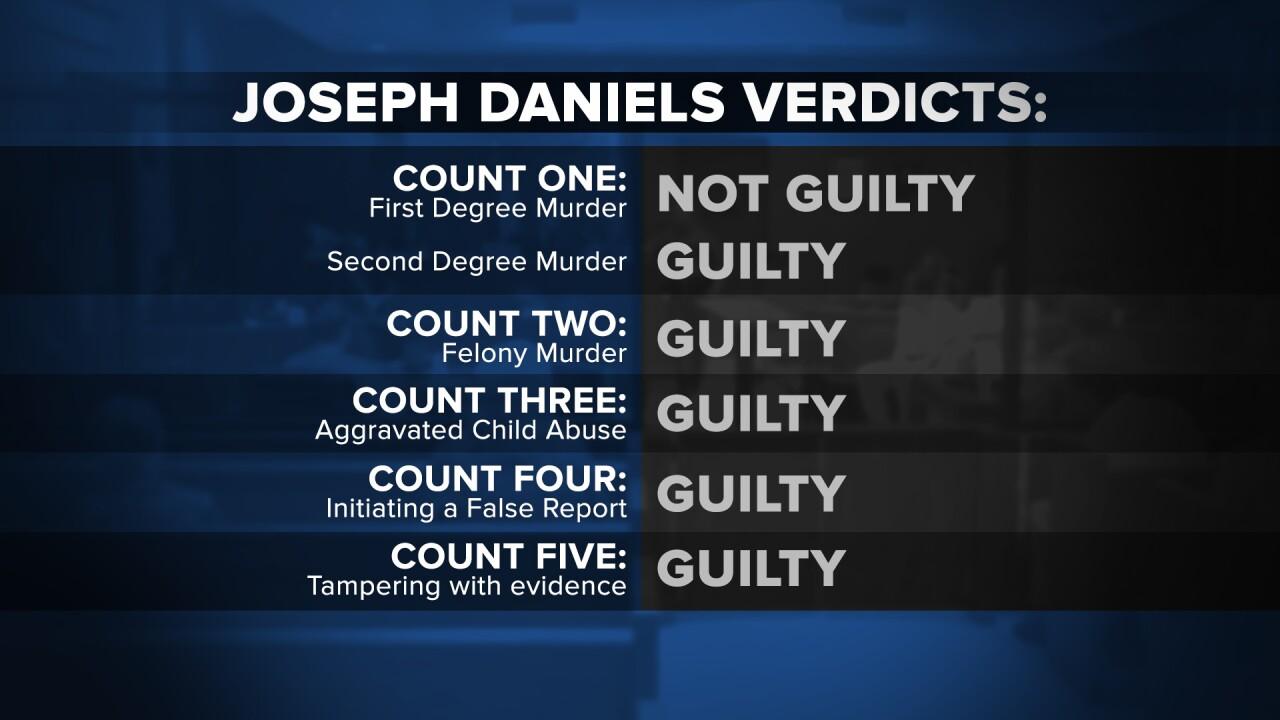 JOSEPH-DANIELS-VERDICTS-02 (1).jpg