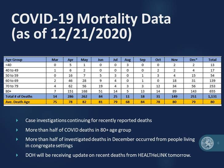 COVID DEATHS MONTH TO MONTH EC.jpg