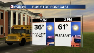 Jan. 27 Bus Stop Forecast.jpg