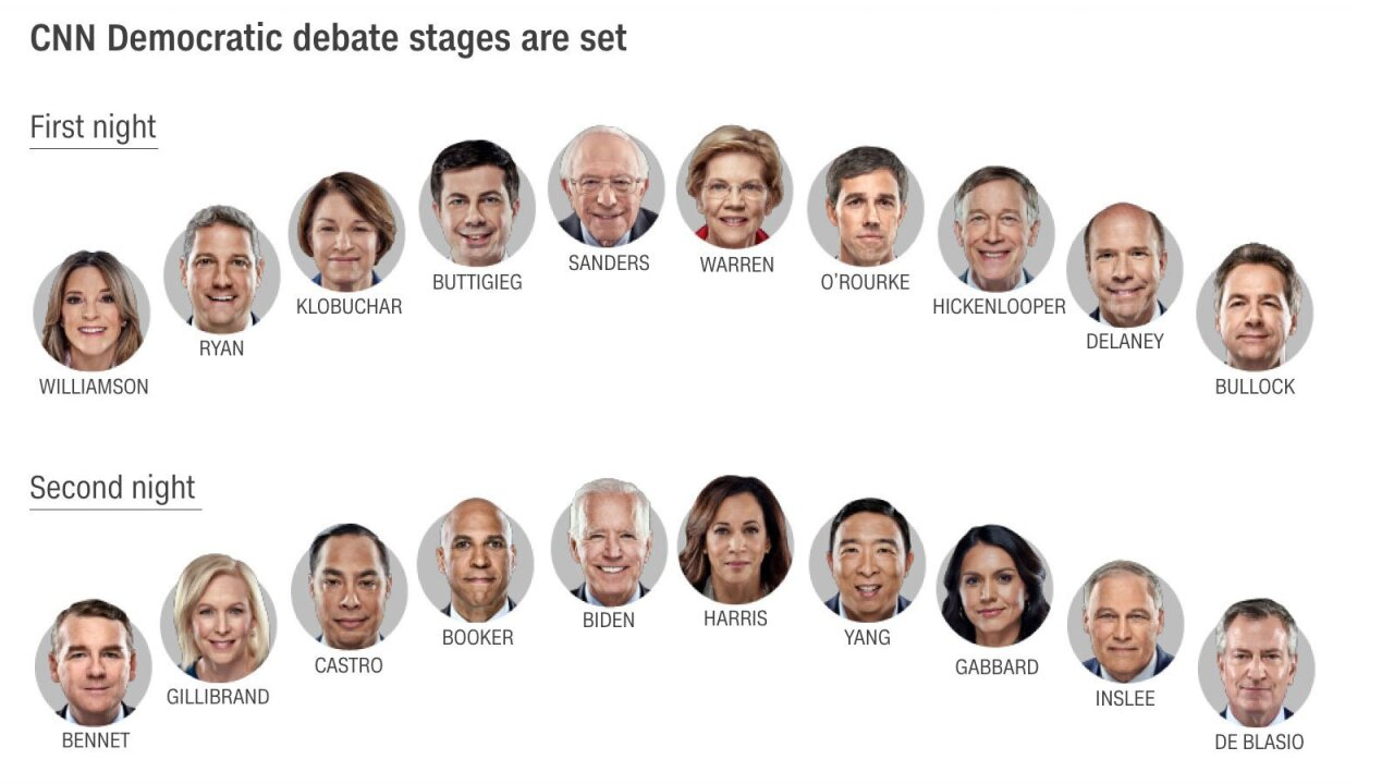 Here are the podium positions for the CNN debates in Detroit
