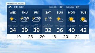 7 DAY FORECAST FOR TUESDAY EVENING FEB 23, 2021