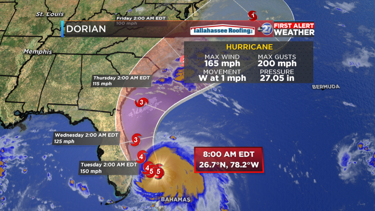 Hurricane Dorian stalls over Bahamas, threatens FL east coast