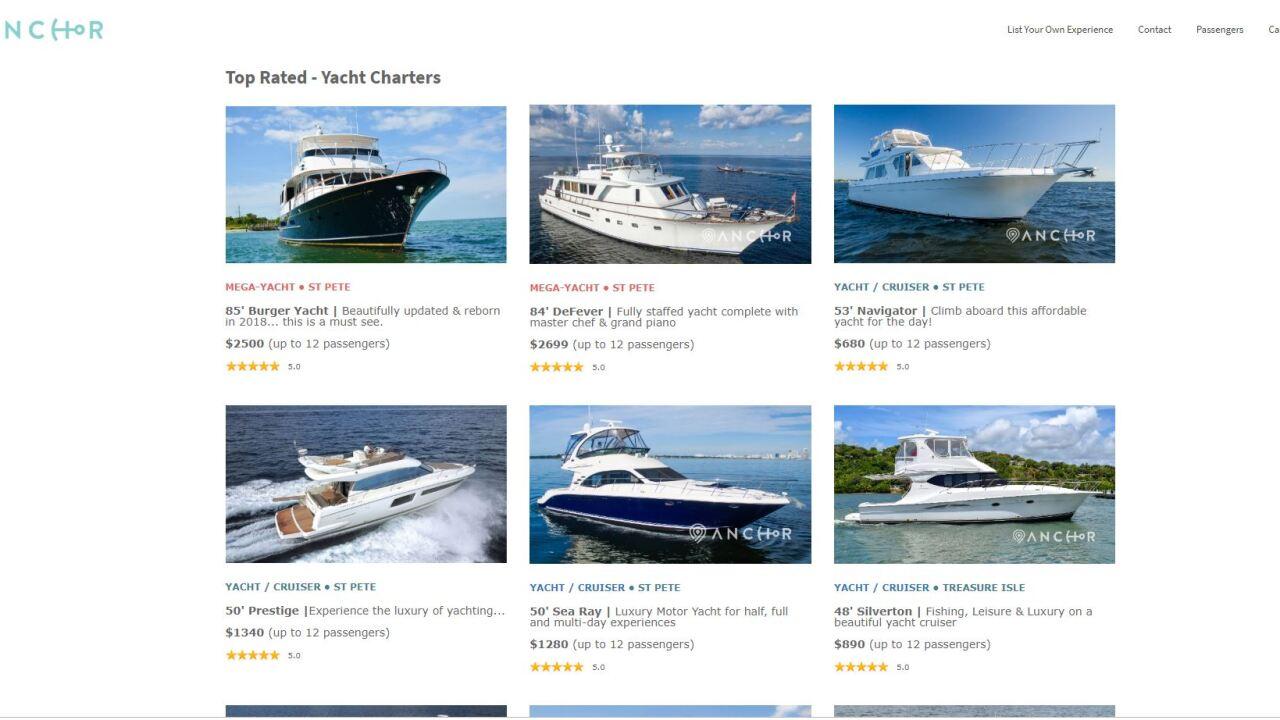 anchor rides.JPG