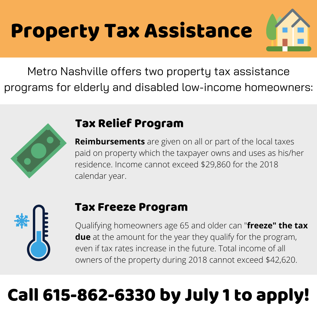 Property tax assistance programs