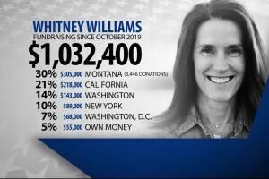 williams donations.jpg