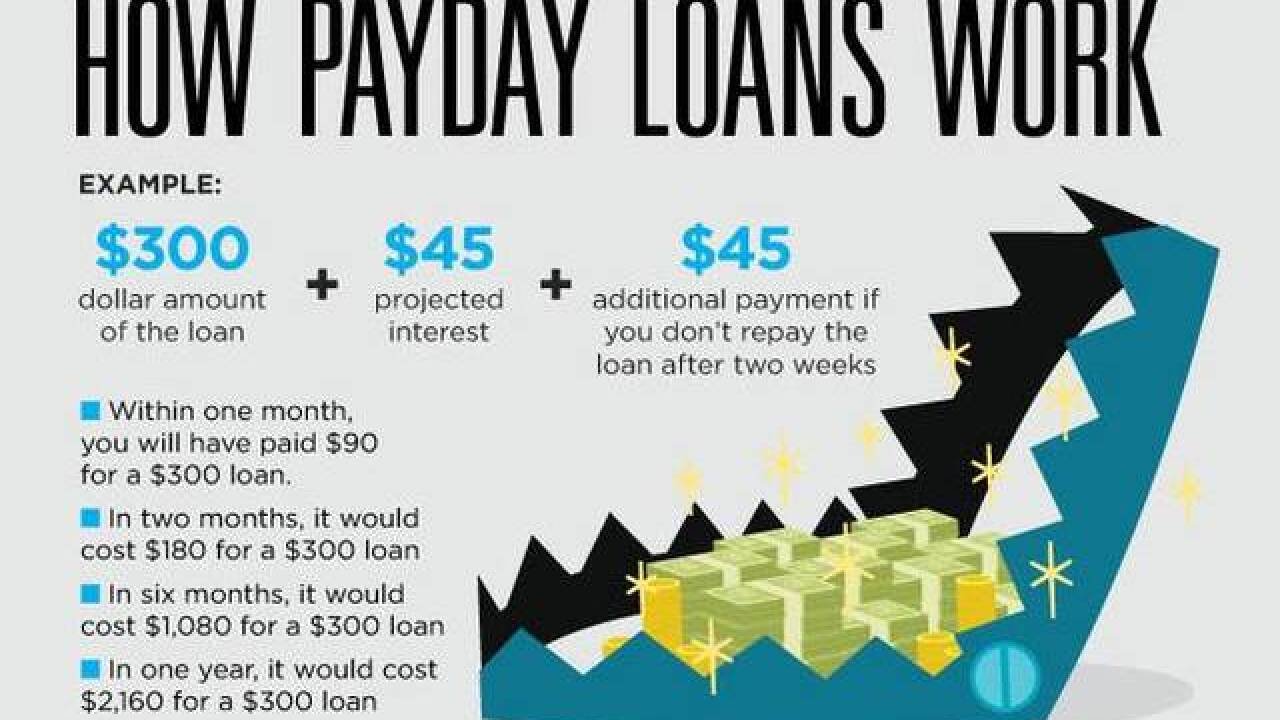 working of payday loans