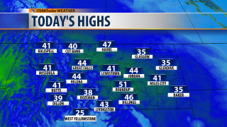 Highs Today.png