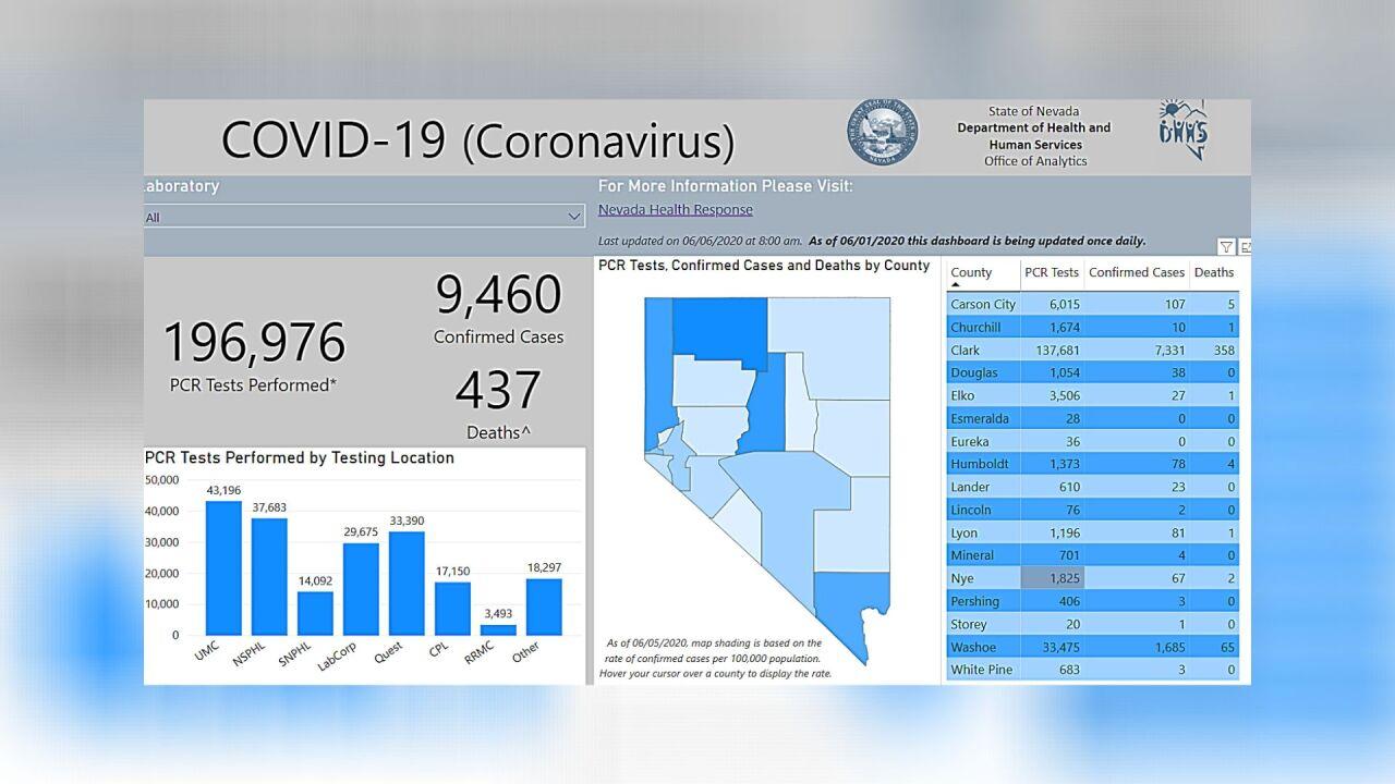 COVID-19 Nevada Update.jpg