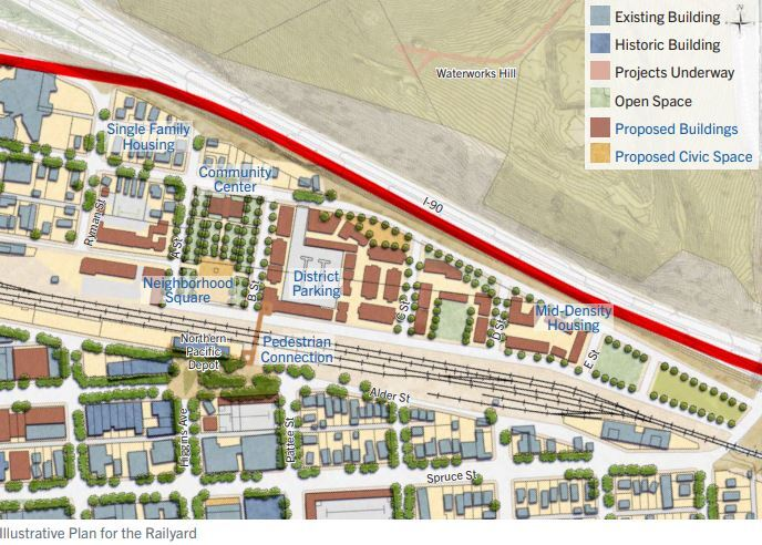 Northside Railyard
