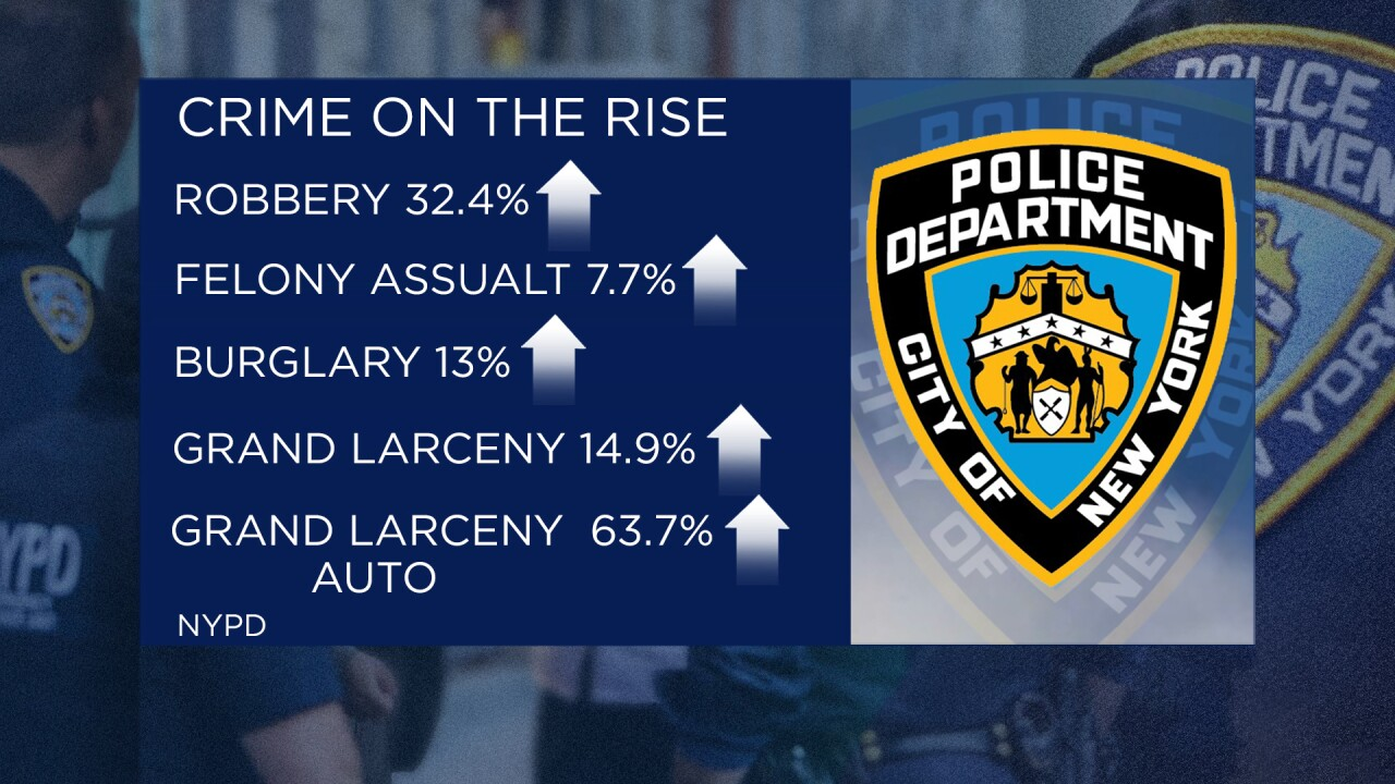 NYPD CRIME  STATS Mar 3 .jpg