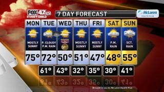 Claire's Forecast 11-9