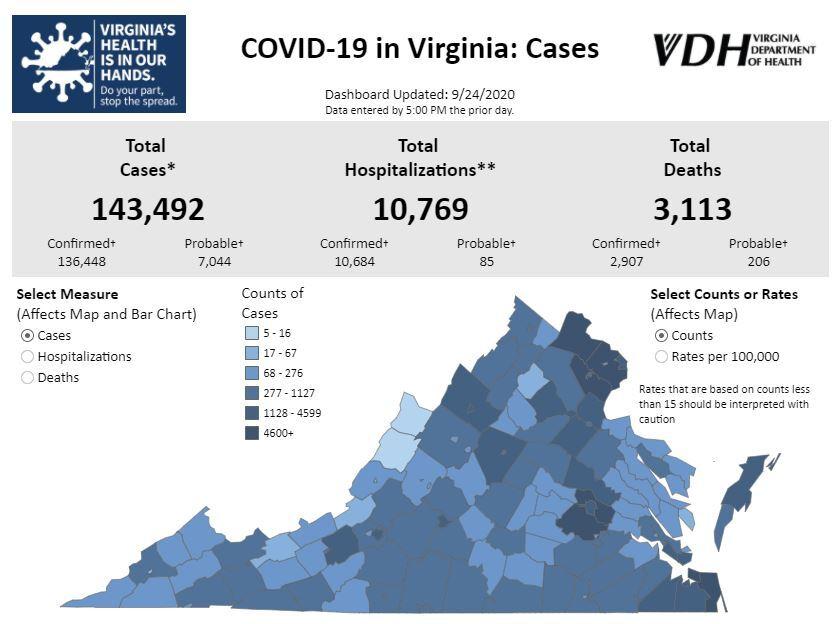 Virginia Department of Health September 24.JPG