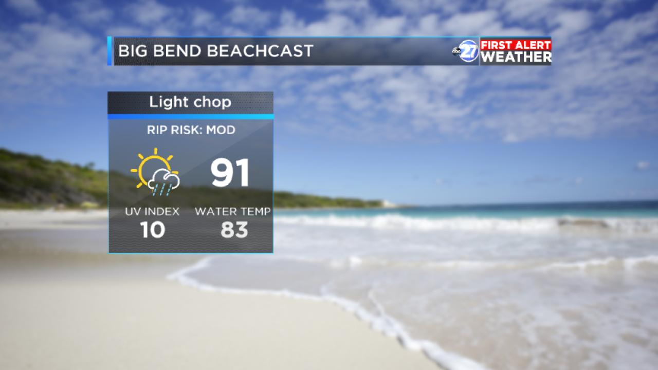 Beach forecast (08/22/2018)