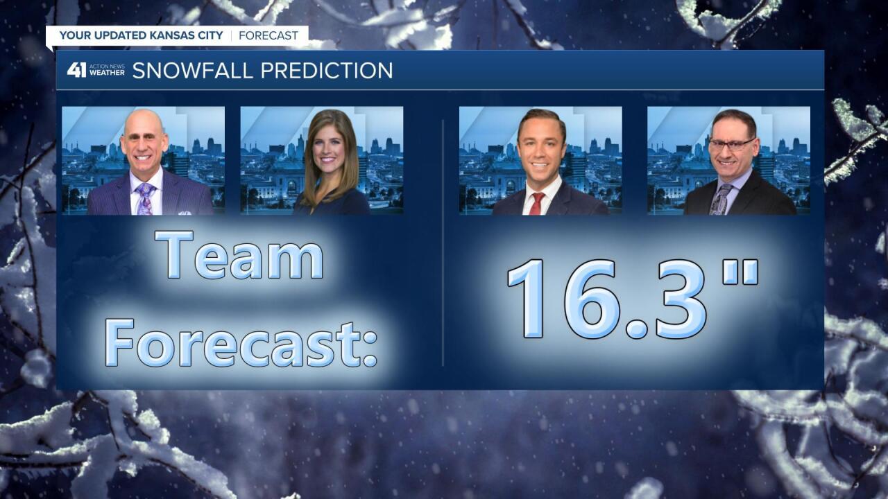 Weather Team Average Prediction