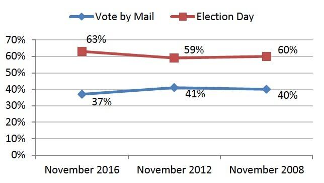 votingmethodhistory.jpg