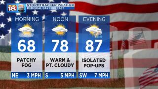 Fantastic Weather for Memorial Day
