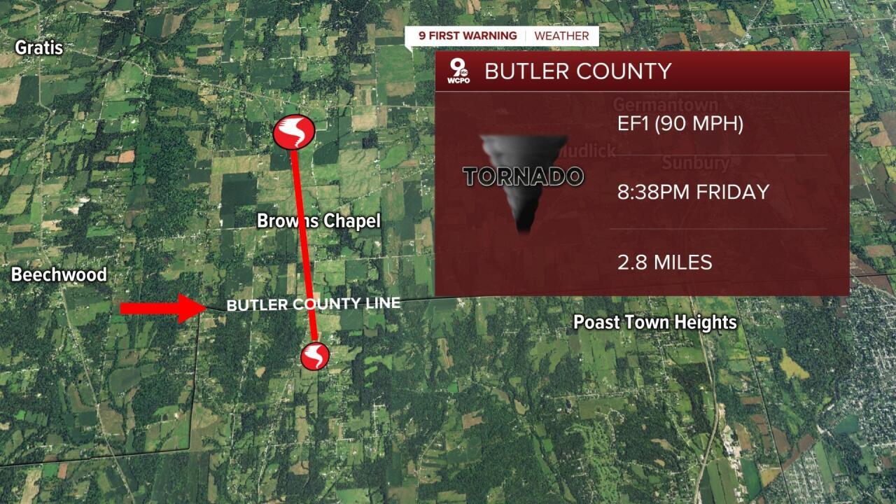 Butler County Tornado path