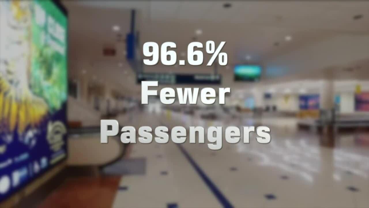 Palm Beach International Airport 96.6% fewer passengers April 2020