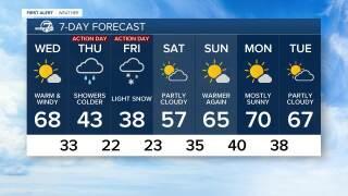 march 31 2020 5 p.m. forecast.jpg